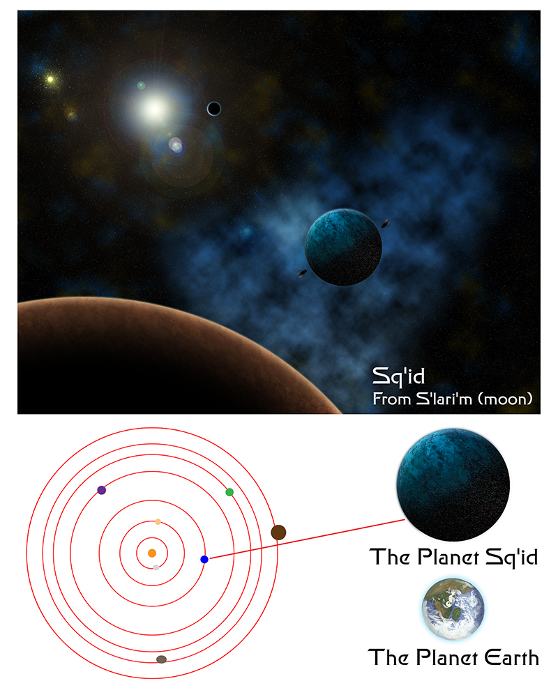 The Sq'id Solar System.