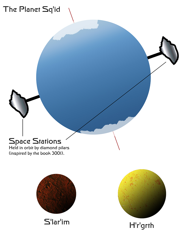 The satellites of Sq'id
